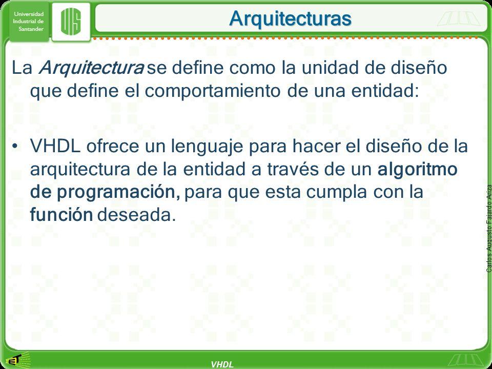 Arquitecturas La Arquitectura se define como la unidad de diseño que define el comportamiento de una entidad: