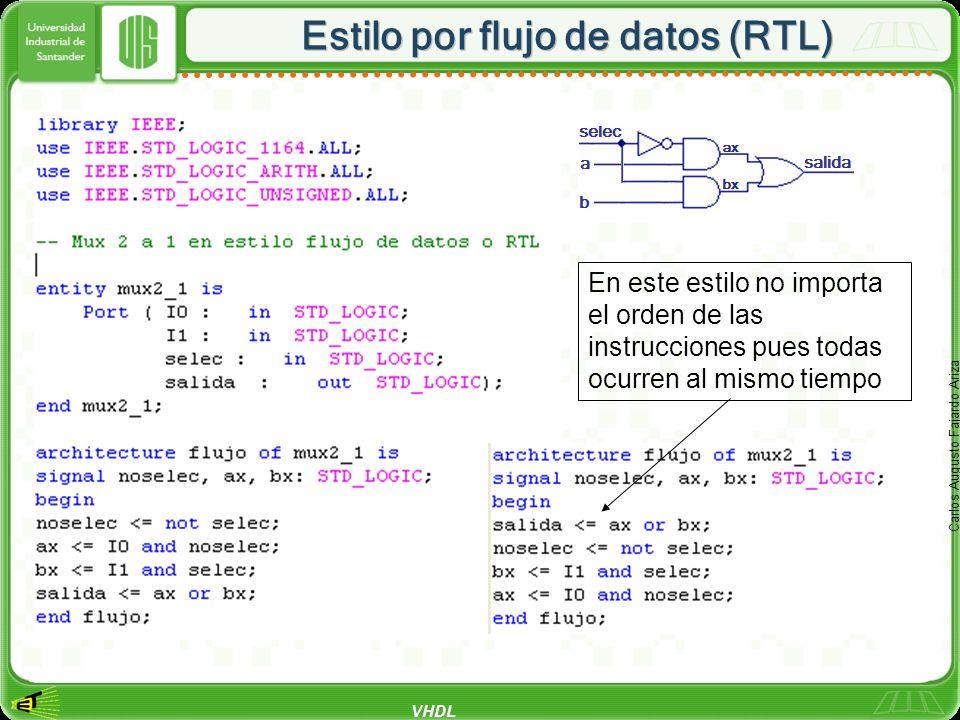 Estilo por flujo de datos (RTL)