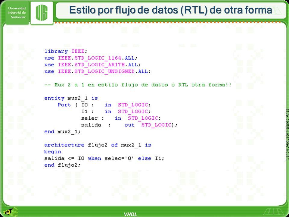 Estilo por flujo de datos (RTL) de otra forma