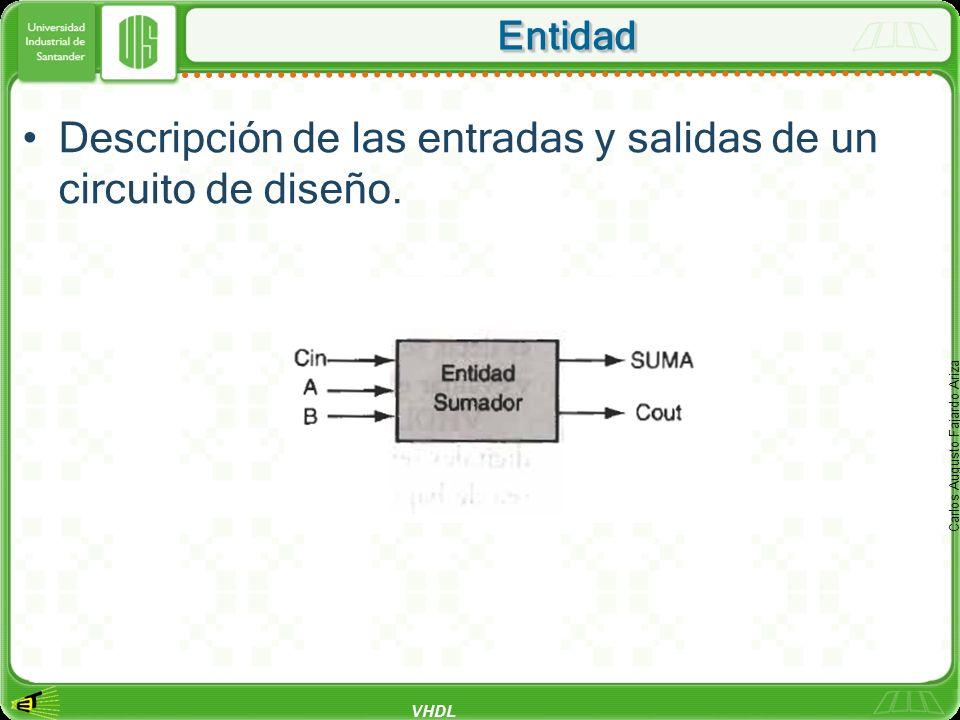 Descripción de las entradas y salidas de un circuito de diseño.
