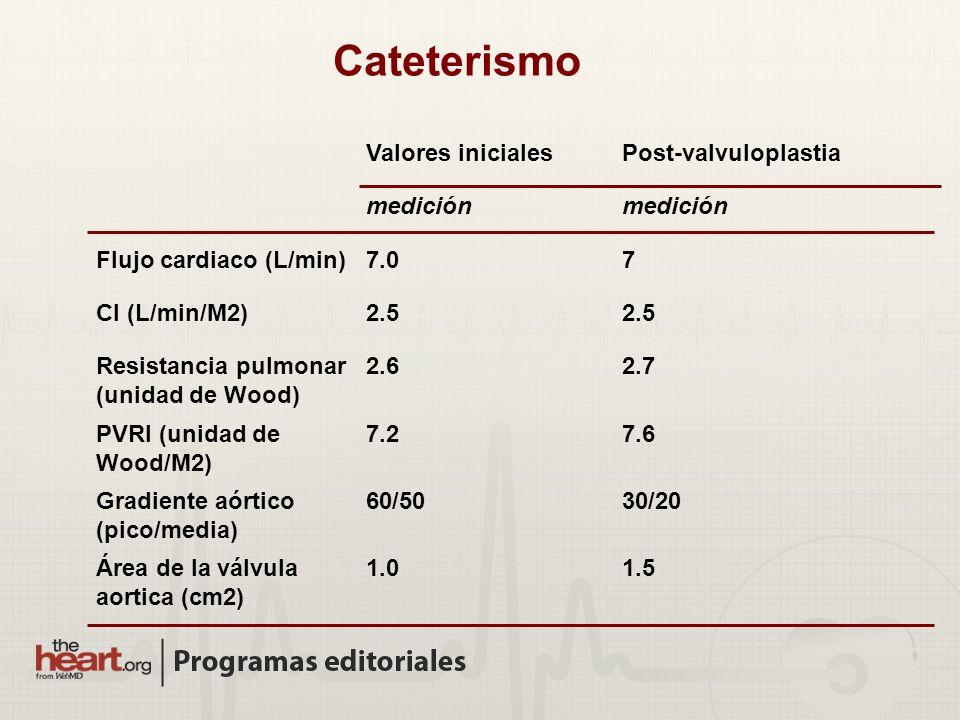 Cateterismo Valores iniciales Post-valvuloplastia medición