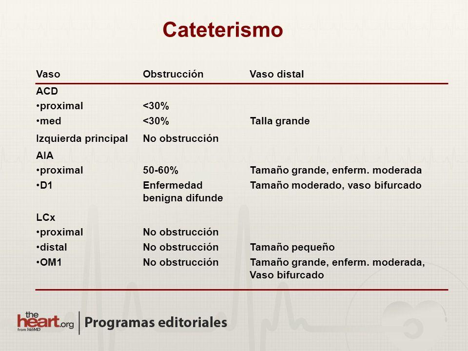 Cateterismo Vaso Obstrucción Vaso distal ACD proximal med <30%