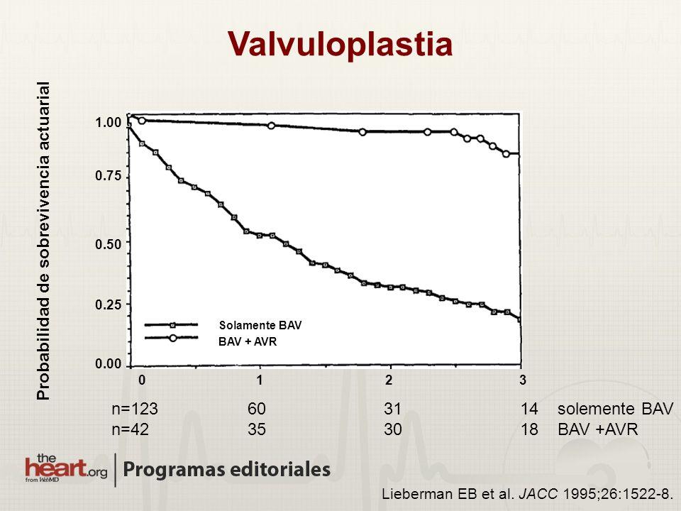 Valvuloplastia Probabilidad de sobrevivencia actuarial