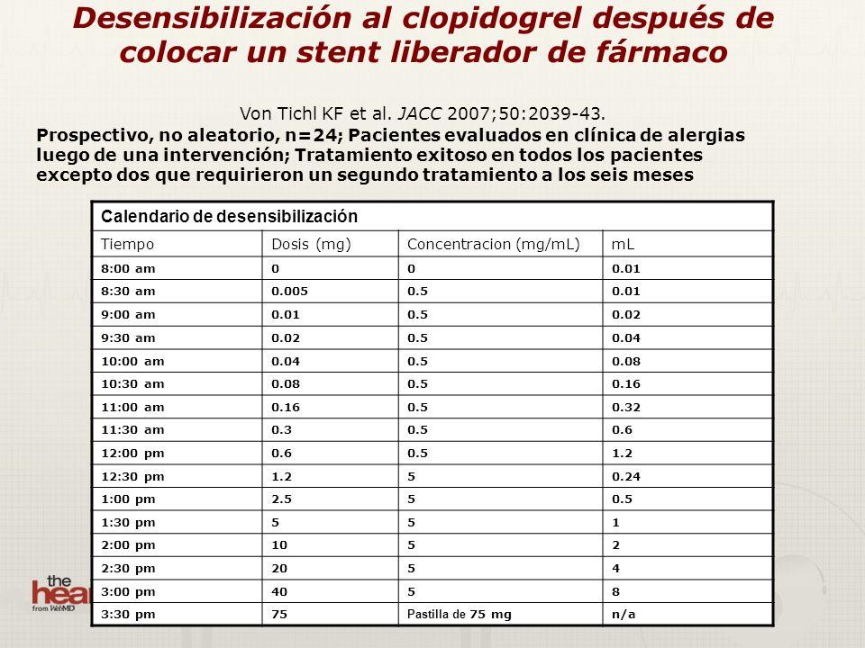 Desensibilización al clopidogrel después de colocar un stent liberador de fármaco Von Tichl KF et al. JACC 2007;50:2039-43.