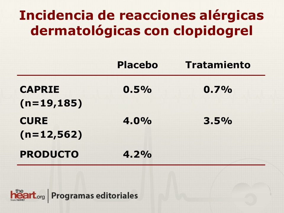 Incidencia de reacciones alérgicas dermatológicas con clopidogrel