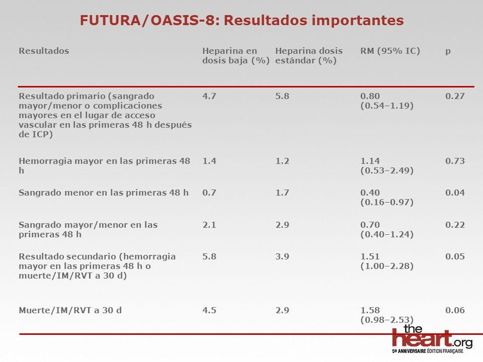 FUTURA/OASIS-8: Resultados importantes