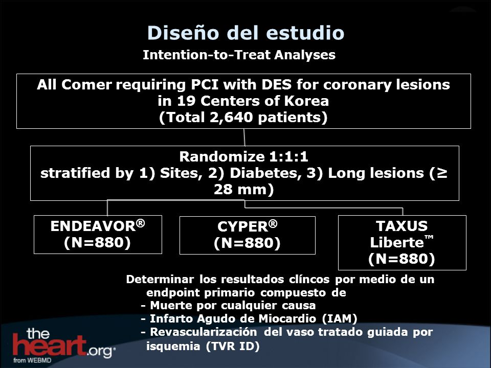 Diseño del estudioIntention-to-Treat Analyses. All Comer requiring PCI with DES for coronary lesions.