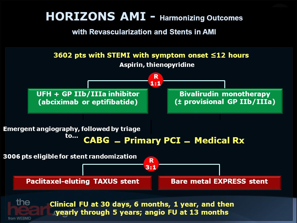 HORIZONS AMI - Harmonizing Outcomes with Revascularization and Stents in AMI