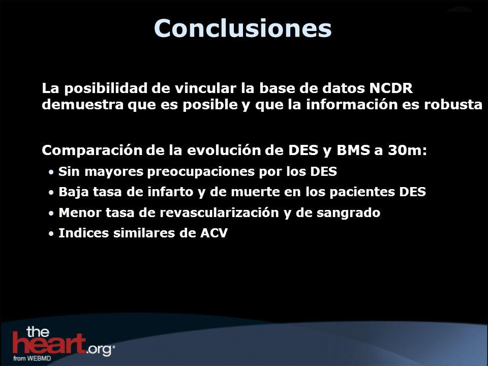 Conclusiones La posibilidad de vincular la base de datos NCDR demuestra que es posible y que la información es robusta.