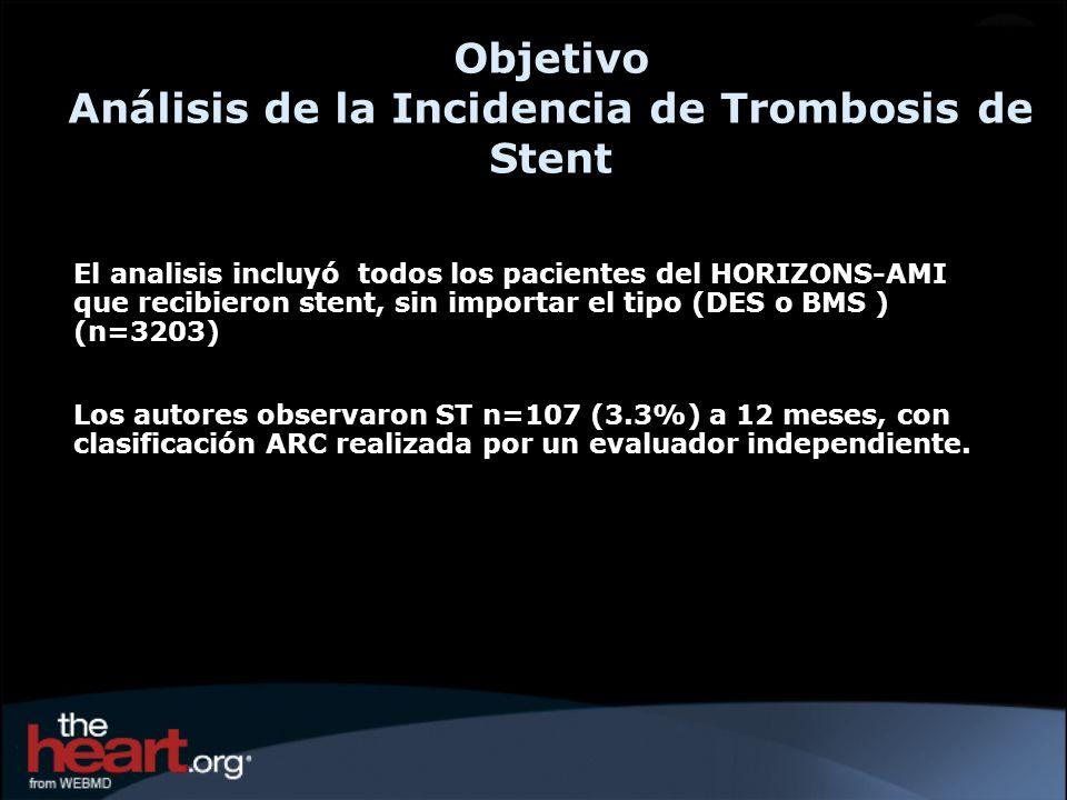 Objetivo Análisis de la Incidencia de Trombosis de Stent