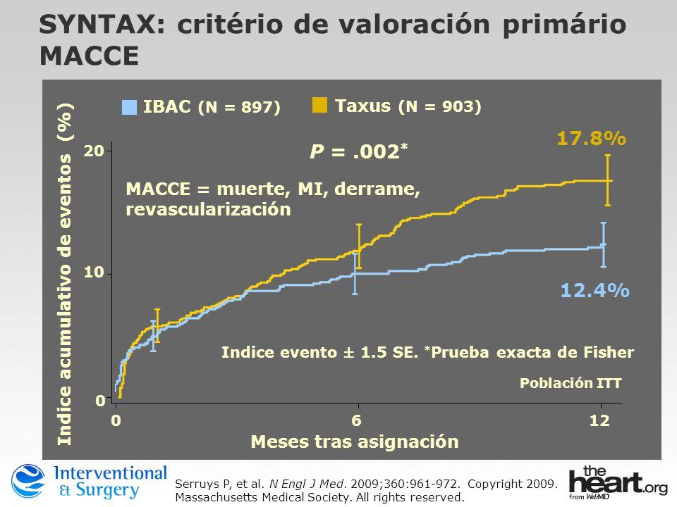 SYNTAX: critério de valoración primário MACCE