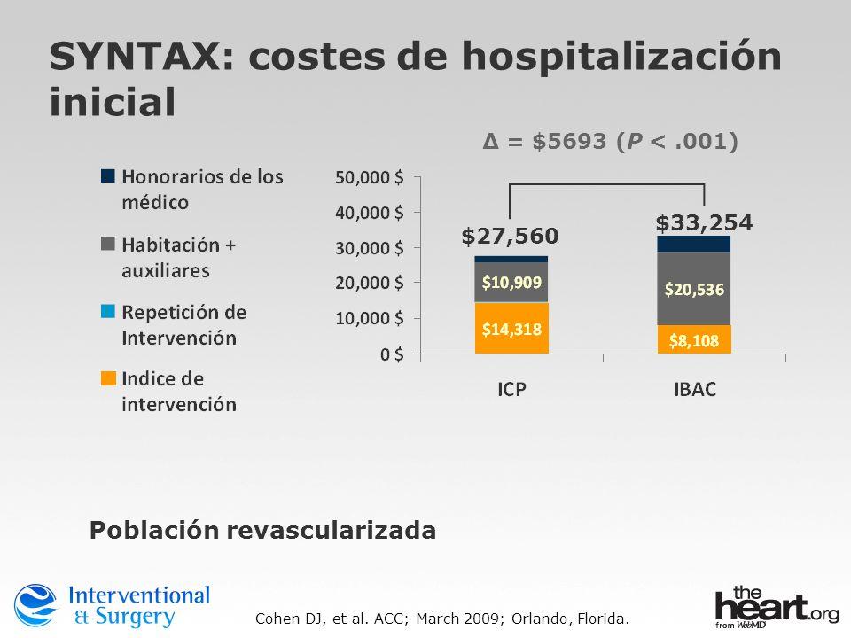 SYNTAX: costes de hospitalización inicial