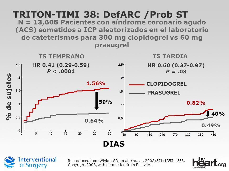 TRITON-TIMI 38: DefARC /Prob ST