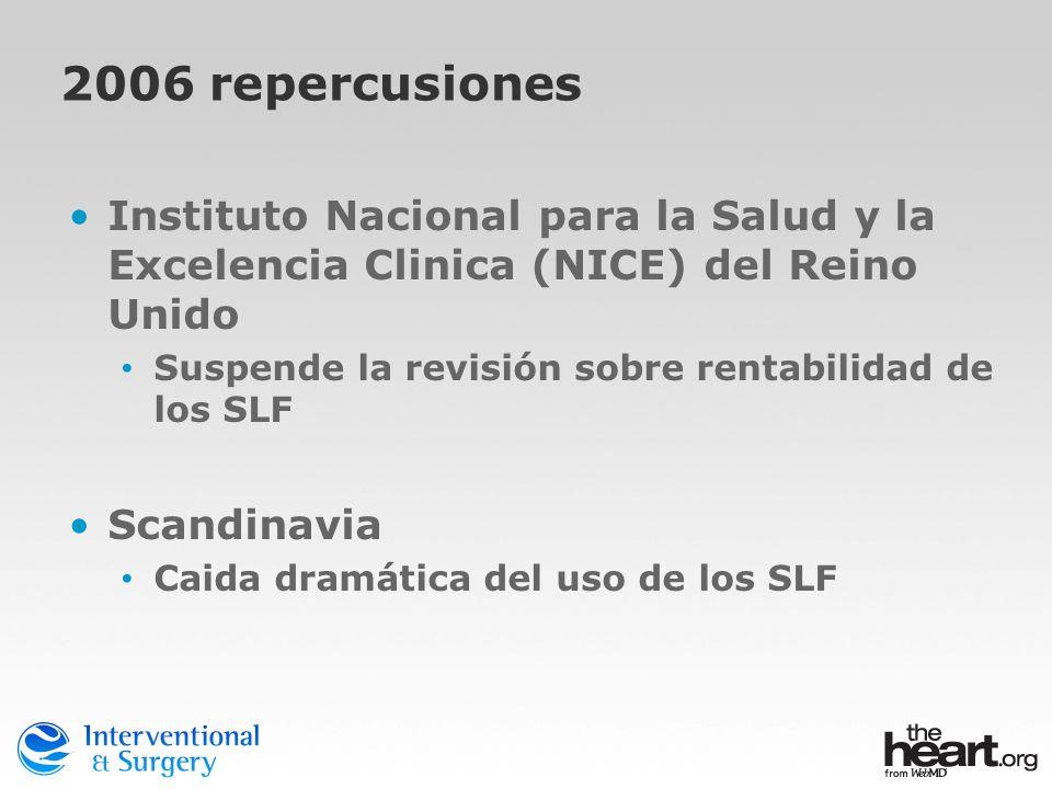2006 repercusiones Instituto Nacional para la Salud y la Excelencia Clinica (NICE) del Reino Unido.