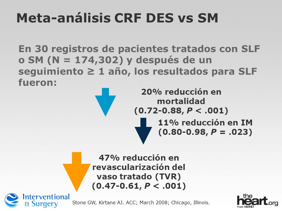 Meta-análisis CRF DES vs SM