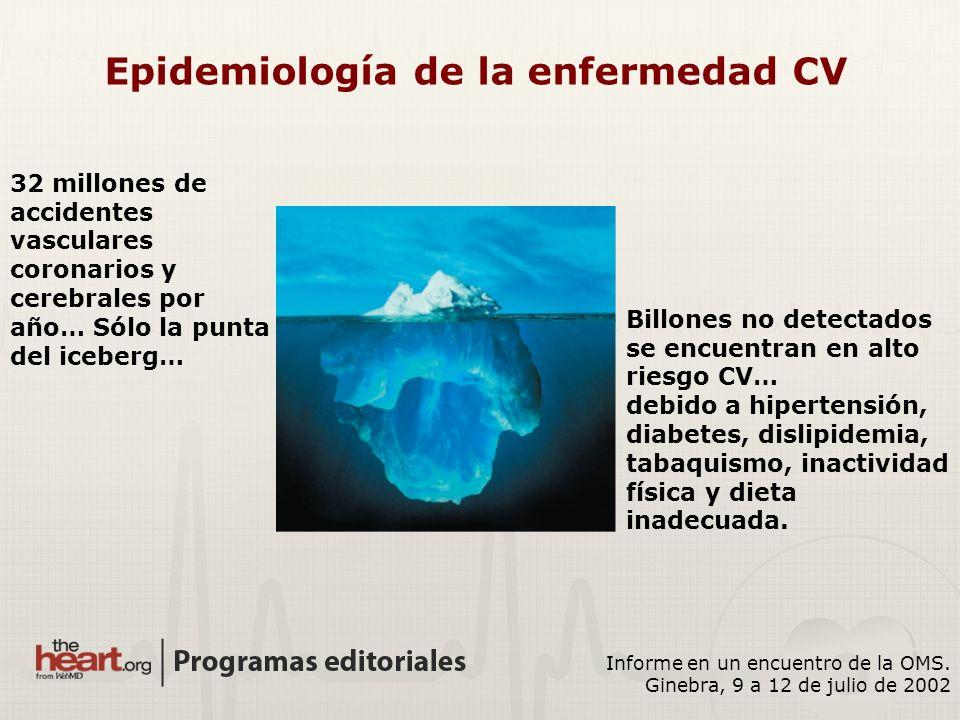Epidemiología de la enfermedad CV