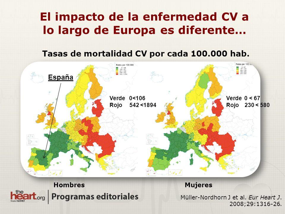 El impacto de la enfermedad CV a lo largo de Europa es diferente…