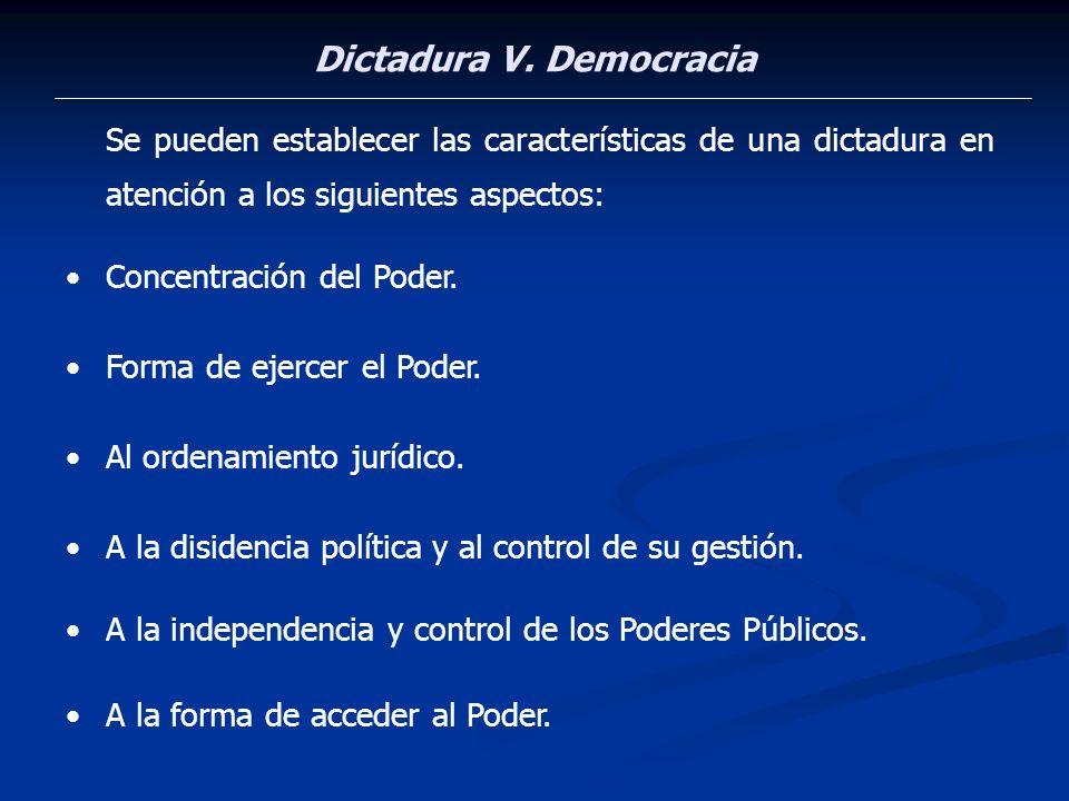 Dictadura V. Democracia