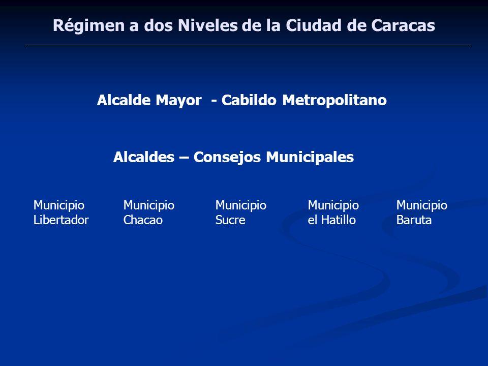 Régimen a dos Niveles de la Ciudad de Caracas