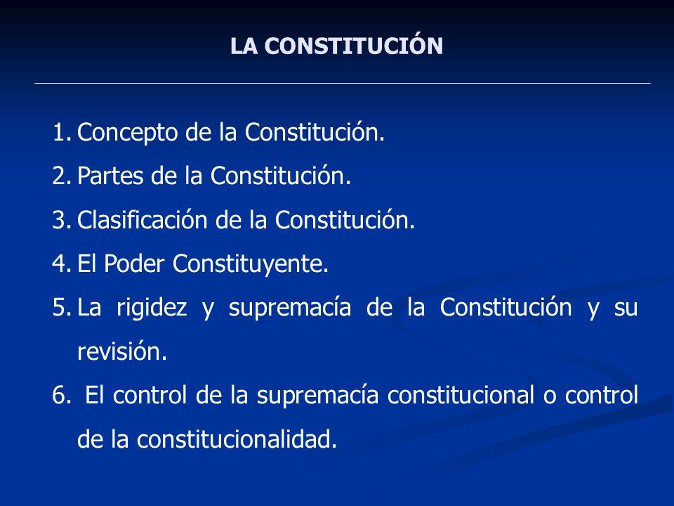Concepto de la Constitución. Partes de la Constitución.