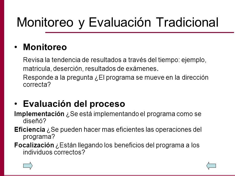 Monitoreo y Evaluación Tradicional