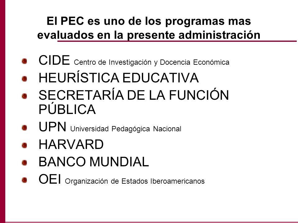 CIDE Centro de Investigación y Docencia Económica HEURÍSTICA EDUCATIVA