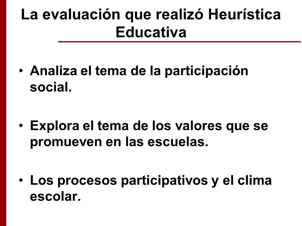 La evaluación que realizó Heurística Educativa