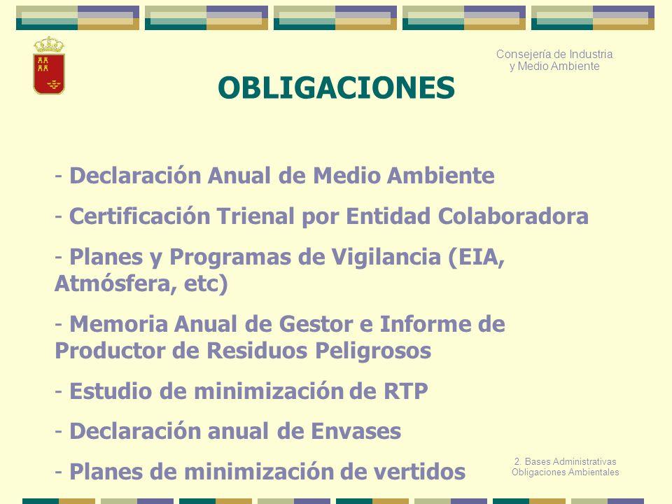OBLIGACIONES Declaración Anual de Medio Ambiente