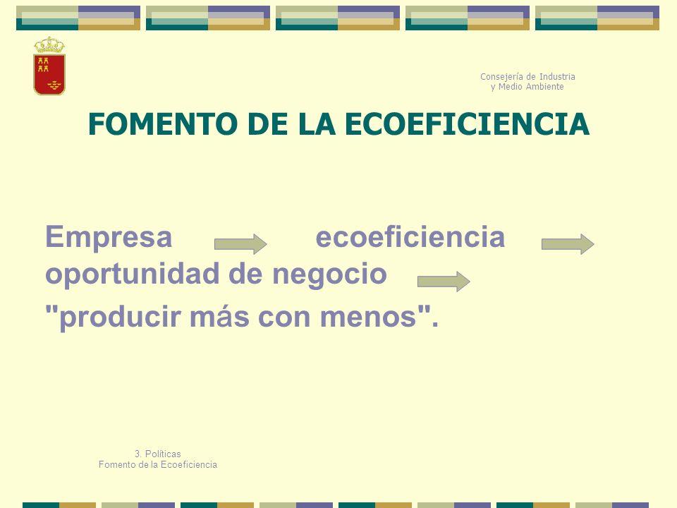 FOMENTO DE LA ECOEFICIENCIA