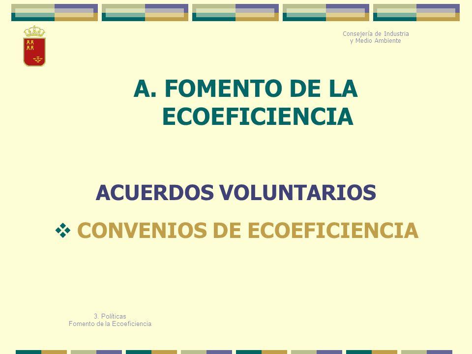 A. FOMENTO DE LA ECOEFICIENCIA CONVENIOS DE ECOEFICIENCIA