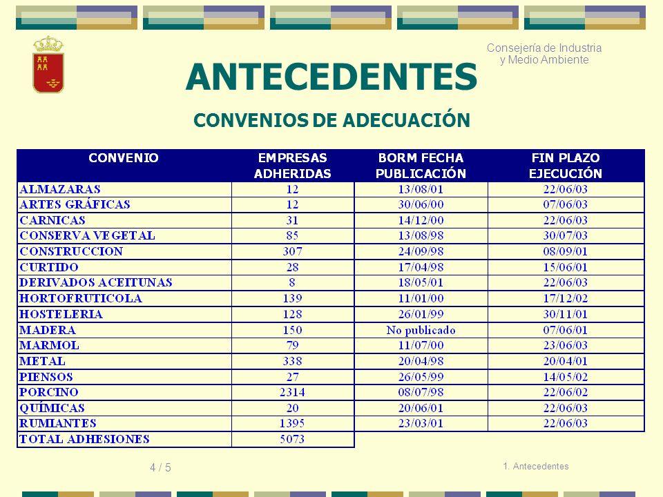 CONVENIOS DE ADECUACIÓN