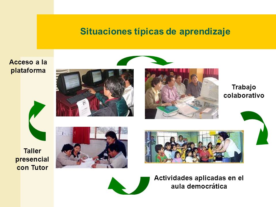 Situaciones típicas de aprendizaje