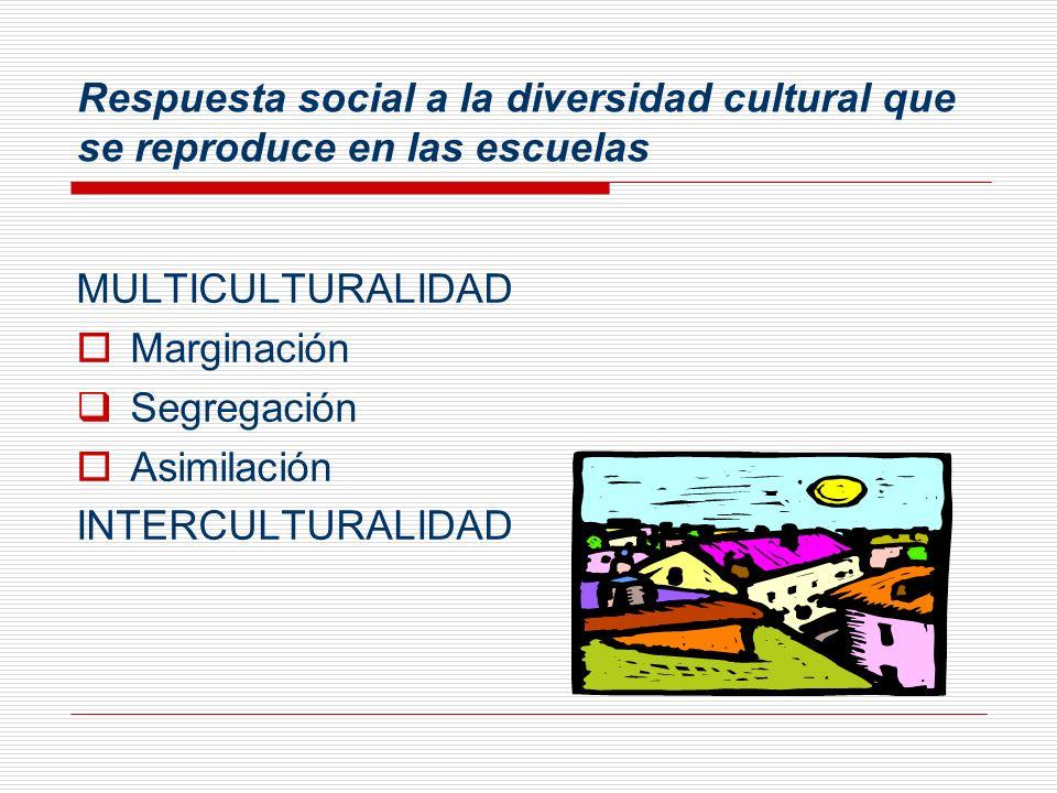 Respuesta social a la diversidad cultural que se reproduce en las escuelas