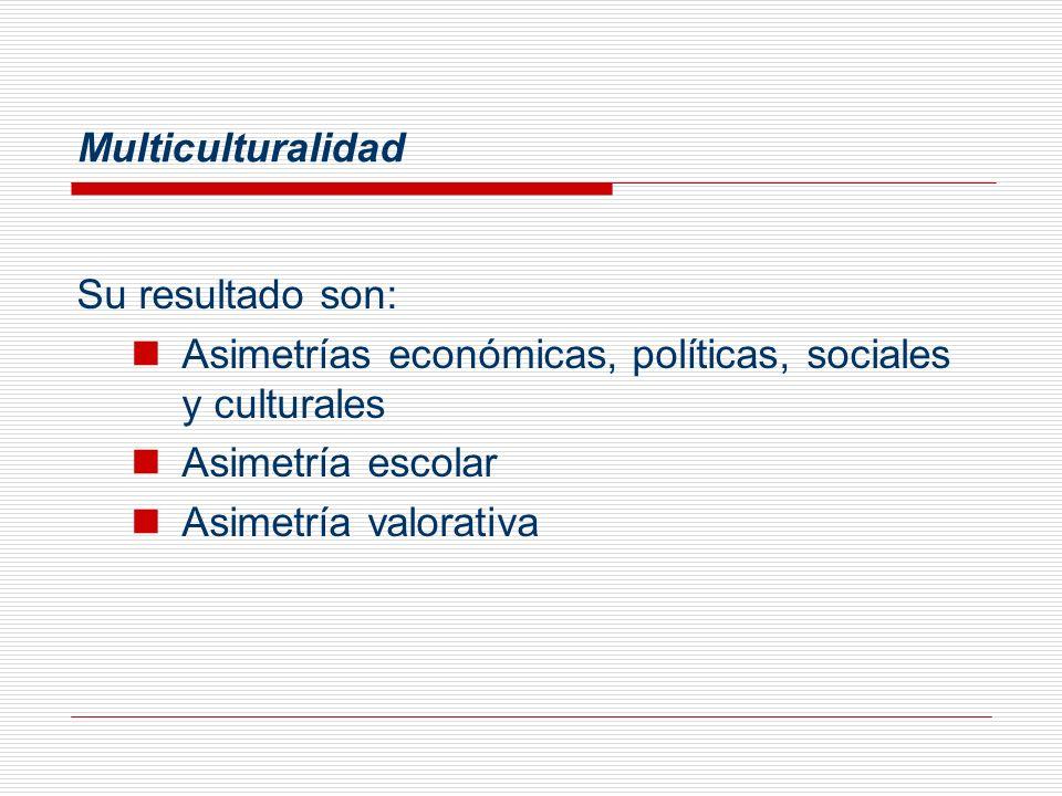 Multiculturalidad Su resultado son: Asimetrías económicas, políticas, sociales y culturales. Asimetría escolar.