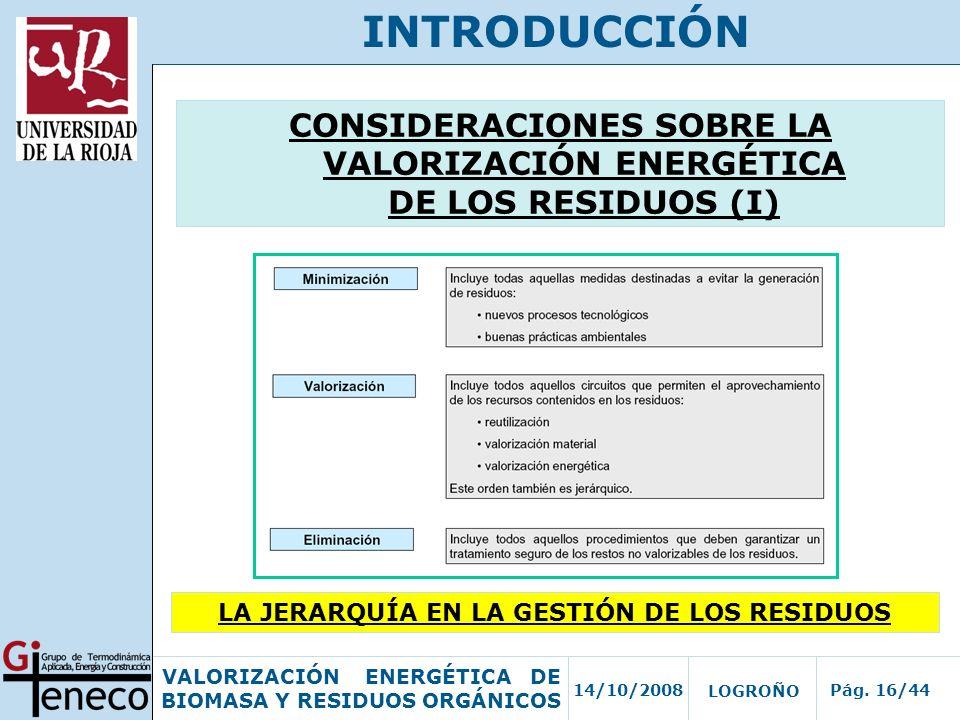 INTRODUCCIÓN CONSIDERACIONES SOBRE LA VALORIZACIÓN ENERGÉTICA DE LOS RESIDUOS (I) LA JERARQUÍA EN LA GESTIÓN DE LOS RESIDUOS.