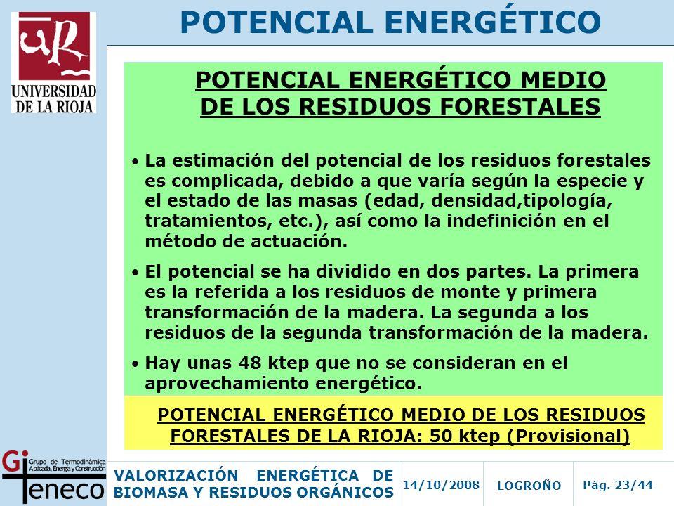 POTENCIAL ENERGÉTICO MEDIO DE LOS RESIDUOS FORESTALES