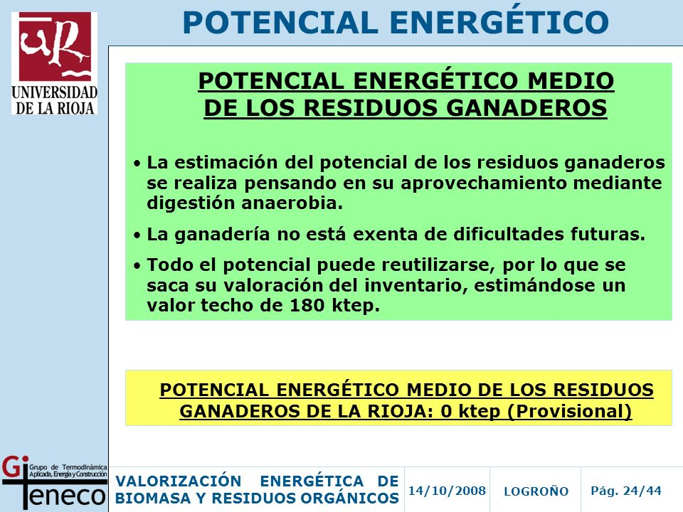 POTENCIAL ENERGÉTICO MEDIO DE LOS RESIDUOS GANADEROS