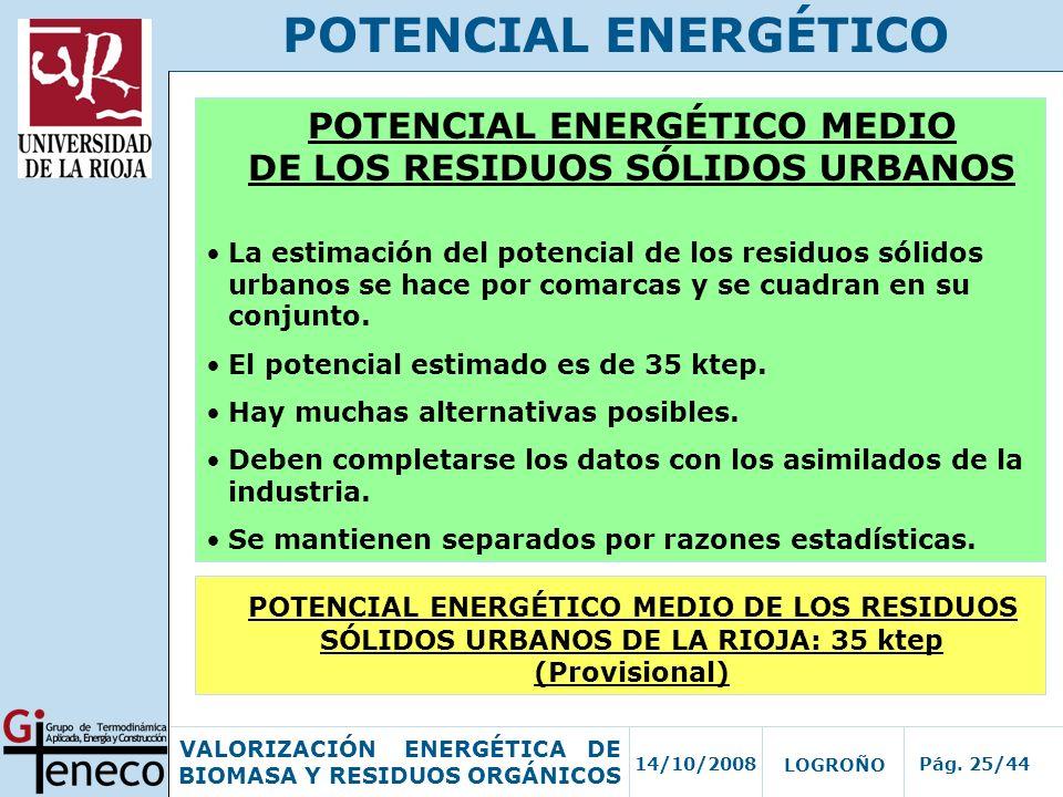 POTENCIAL ENERGÉTICO MEDIO DE LOS RESIDUOS SÓLIDOS URBANOS
