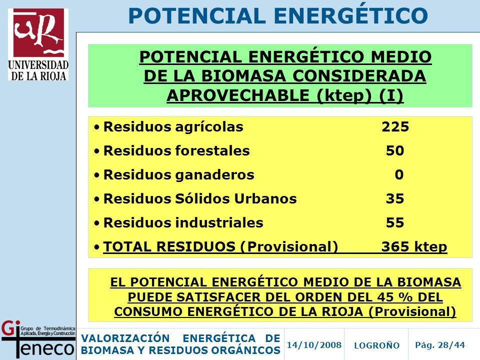 POTENCIAL ENERGÉTICO POTENCIAL ENERGÉTICO MEDIO DE LA BIOMASA CONSIDERADA APROVECHABLE (ktep) (I)