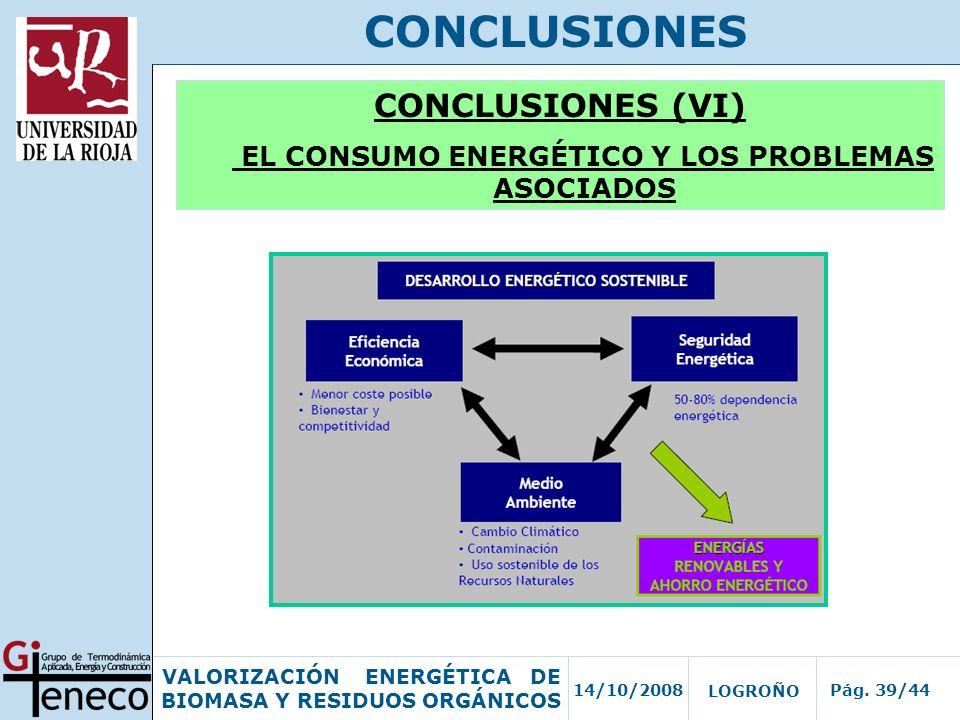EL CONSUMO ENERGÉTICO Y LOS PROBLEMAS ASOCIADOS