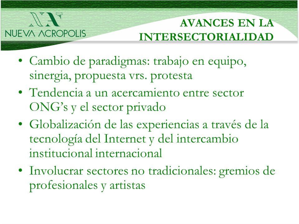 AVANCES EN LA INTERSECTORIALIDAD