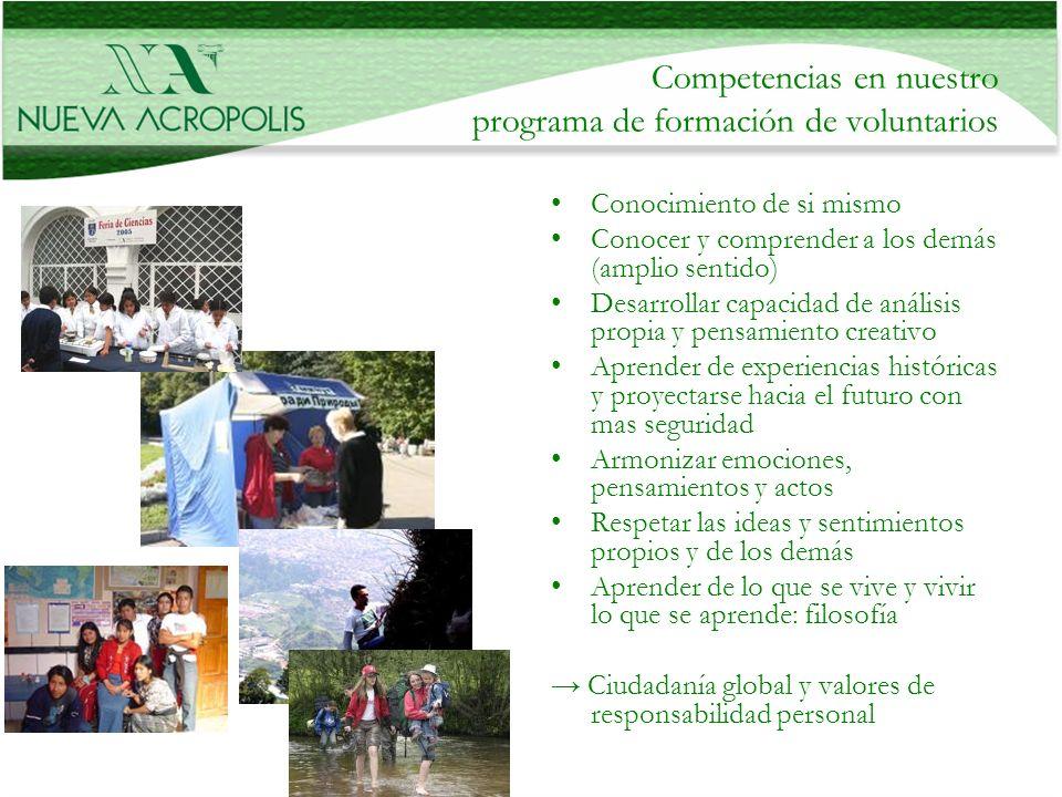 Competencias en nuestro programa de formación de voluntarios