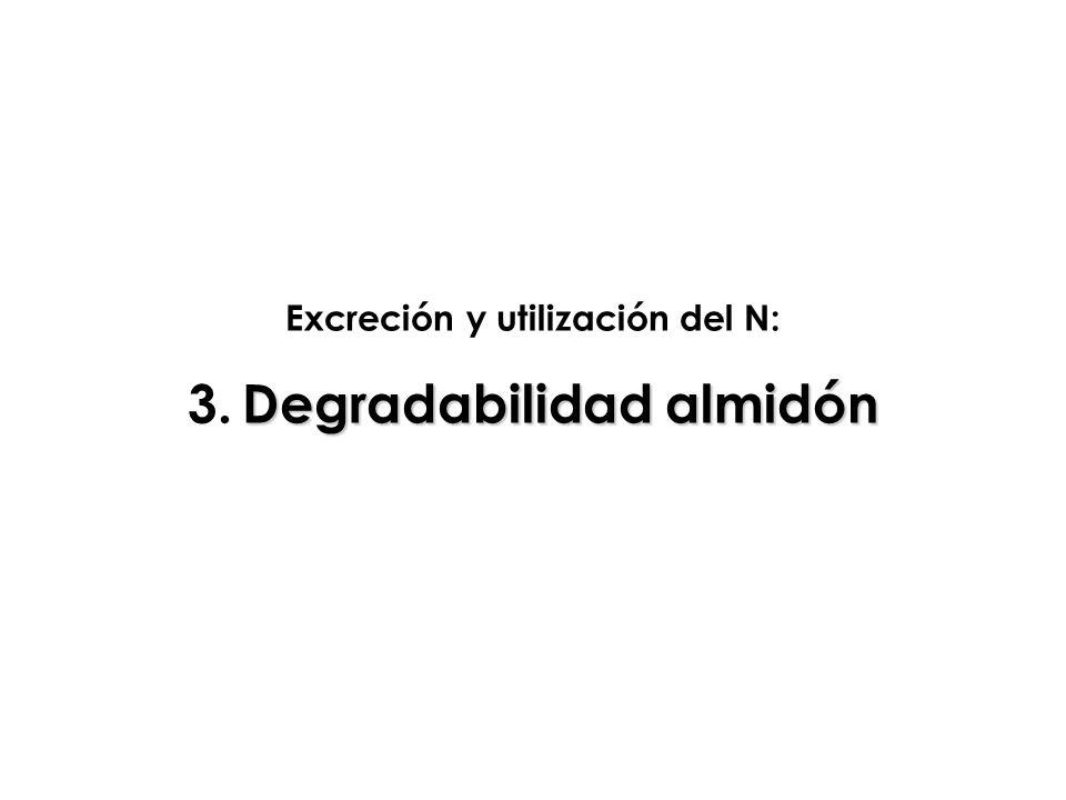 Excreción y utilización del N: 3. Degradabilidad almidón