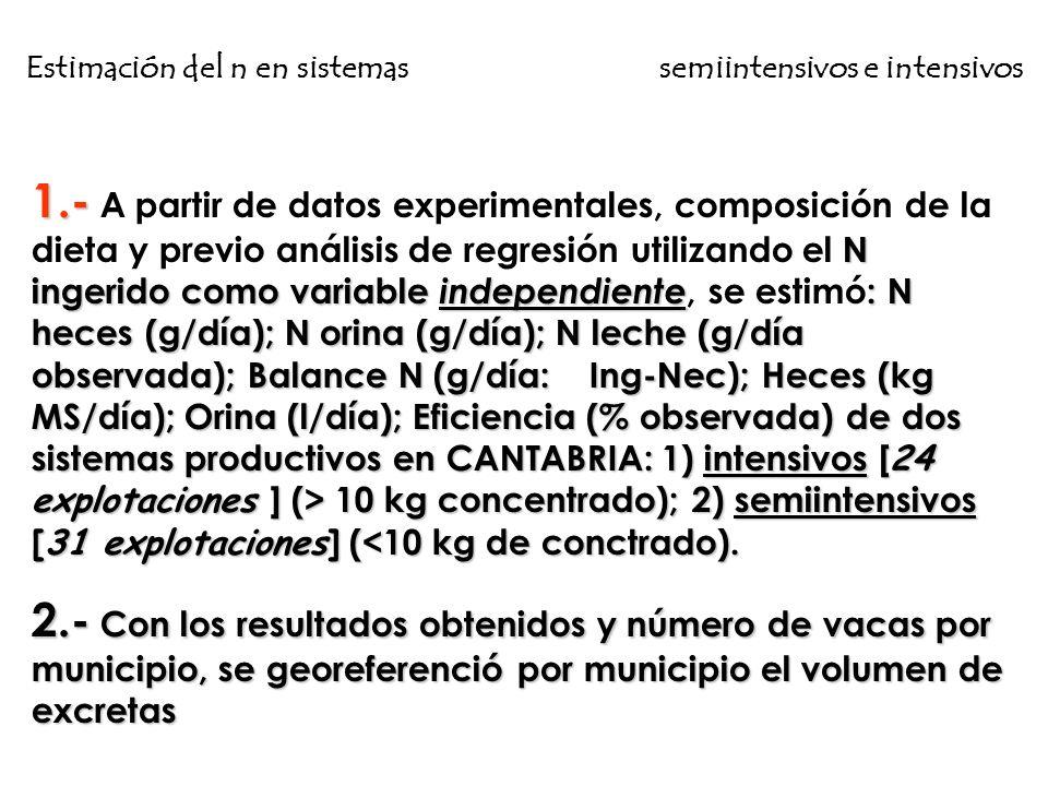 Estimación del n en sistemas semiintensivos e intensivos