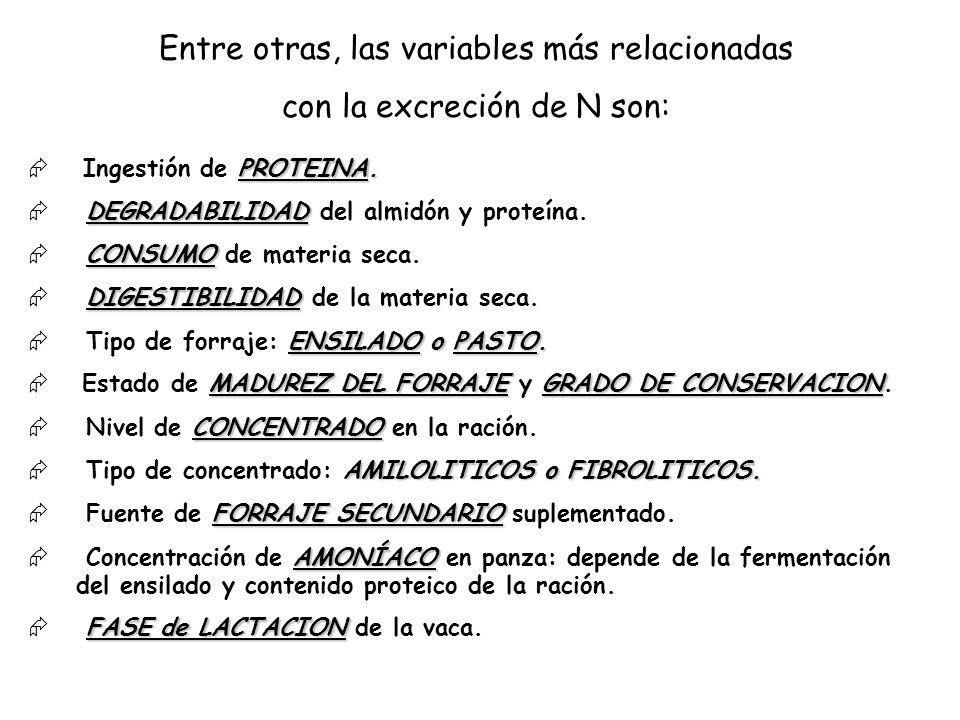 Entre otras, las variables más relacionadas con la excreción de N son:
