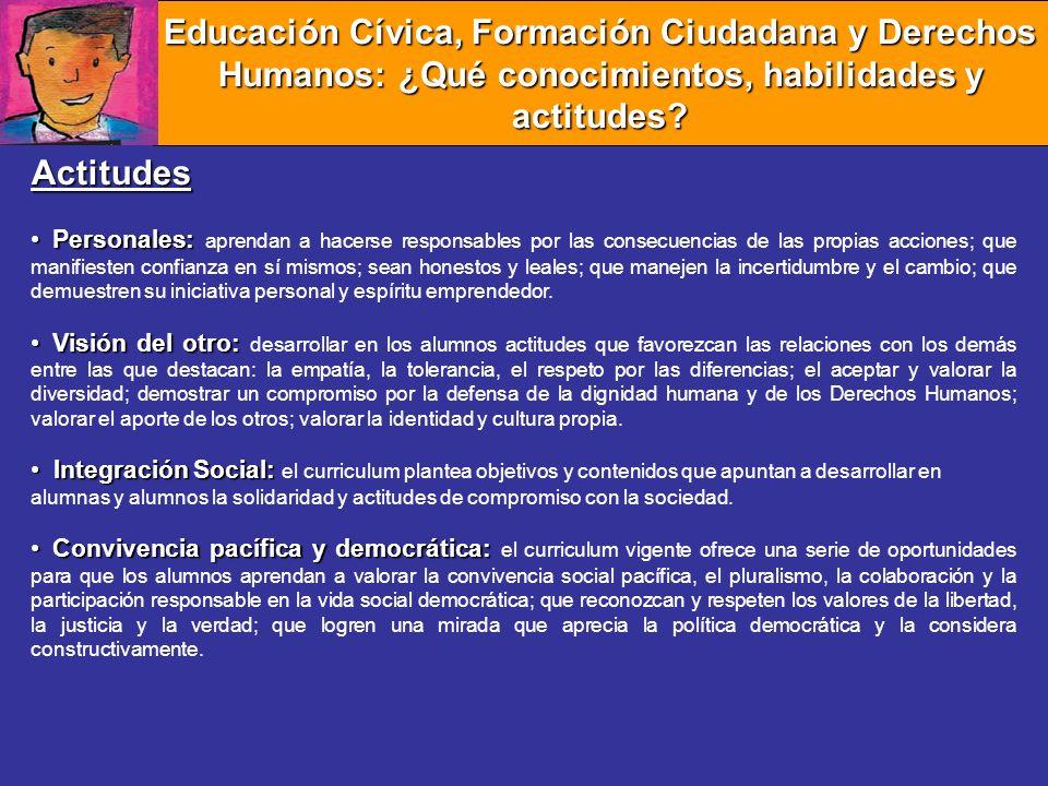 Educación Cívica, Formación Ciudadana y Derechos Humanos: ¿Qué conocimientos, habilidades y actitudes