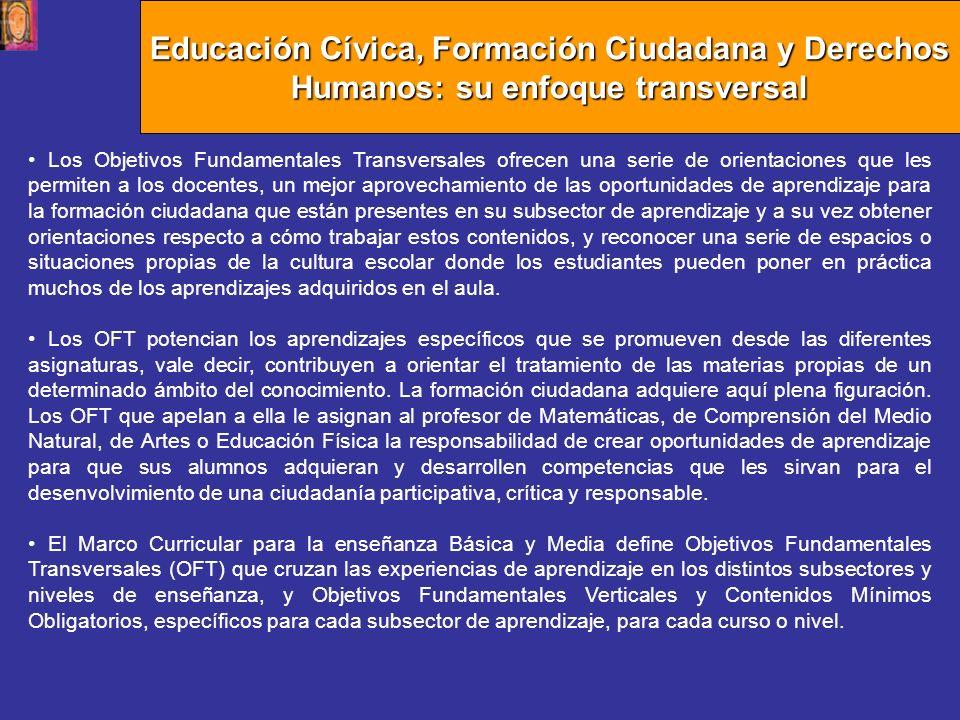 Educación Cívica, Formación Ciudadana y Derechos Humanos: su enfoque transversal