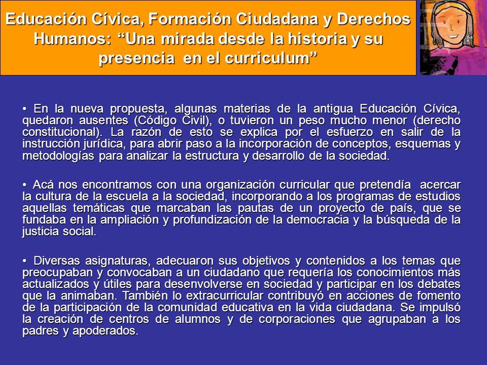 Educación Cívica, Formación Ciudadana y Derechos Humanos: Una mirada desde la historia y su presencia en el curriculum
