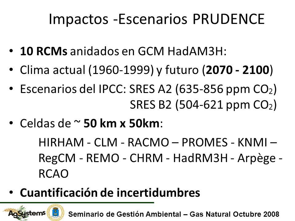 Impactos -Escenarios PRUDENCE