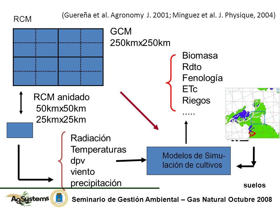 GCM 250kmx250km Biomasa Rdto Fenología ETc Riegos ..... RCM anidado